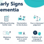 10 Signs for the Early Onset of Dementia!